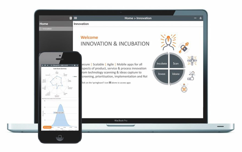 The Innovation Accelerator Platform from SofTools